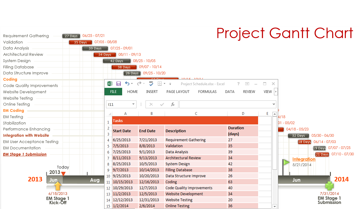 Turn a Gantt chart in Excel into a PowerPoint slide