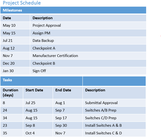 Project Schedule for timeline creator