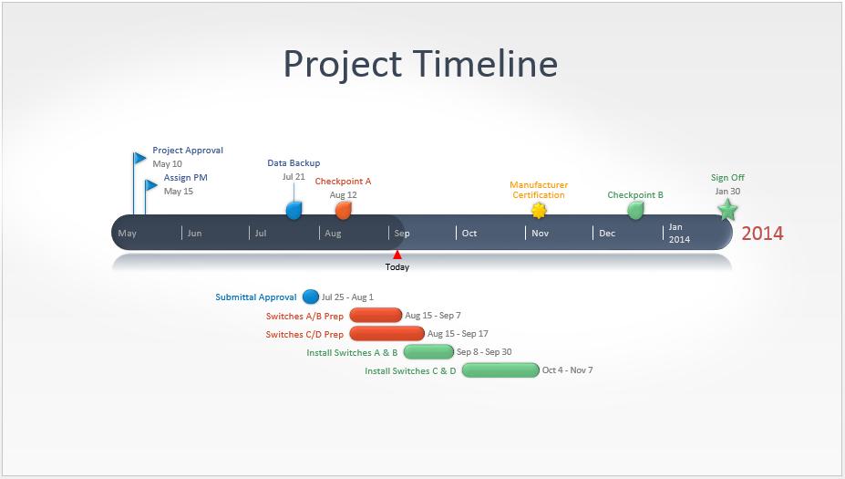 Timeline template made with timeline generator Office Timeline