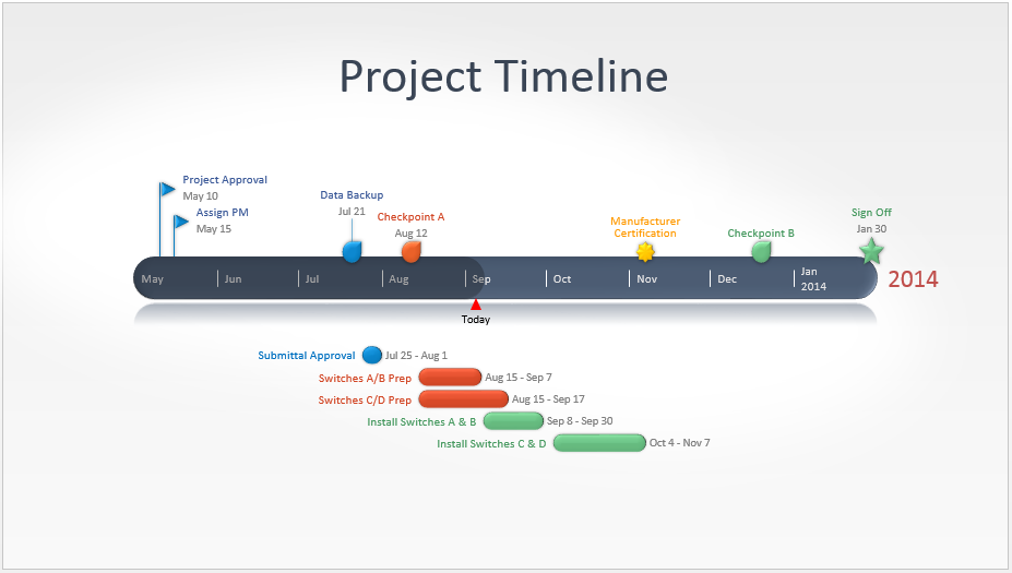 Make a timeline template in PowerPoint with add-in from Office Timeline