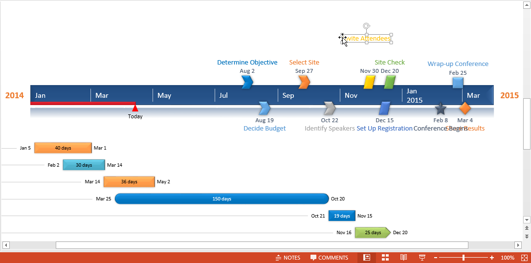Project management tools for PowerPoint