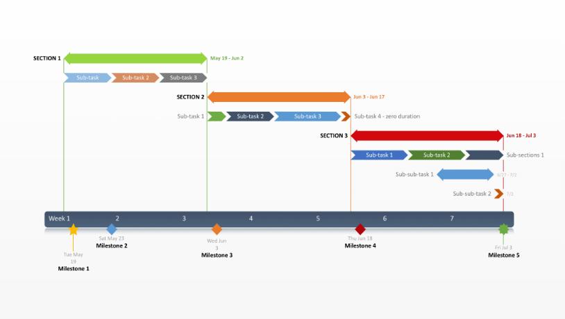 PowerPoint Gantt chart template
