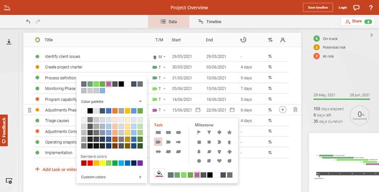 Add or Edit Data on Your Online Gantt Chart