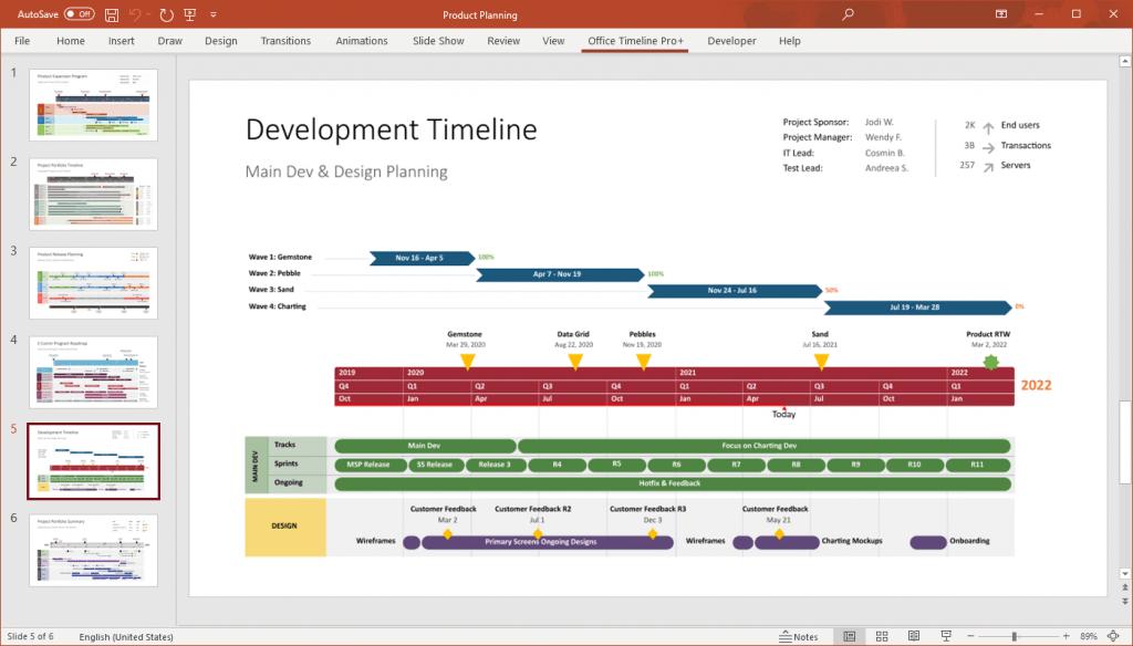 Gantt chart slide made with Office Timeline
